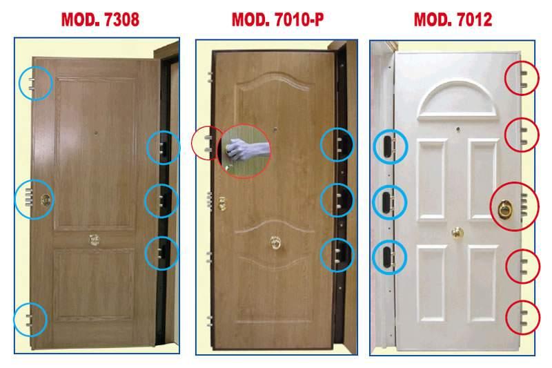 Motivos por los que elegir una Puerta Acorazada