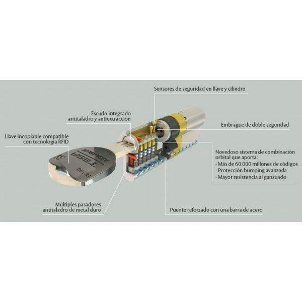 Por qué instalar un bombillo de seguridad Tesa Tk100